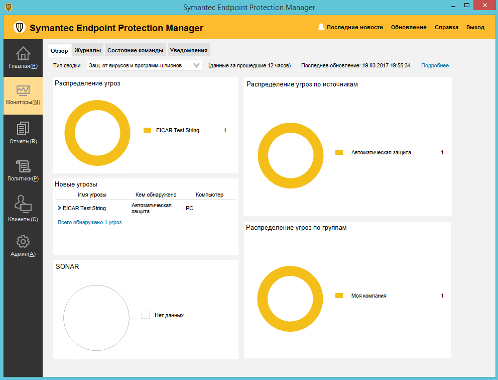 Панель мониторов в Symantec Endpoint Protection 14