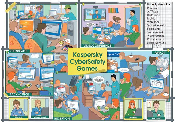 CyberSafety Management Games