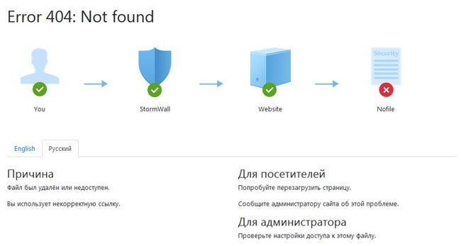 Страница ошибки StormWall error pages
