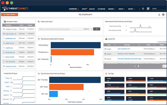 ThreatConnect: Dashboard
