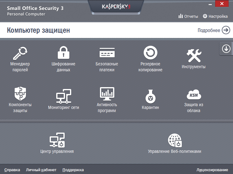Ключевые компоненты Kaspersky Small Office Security 3