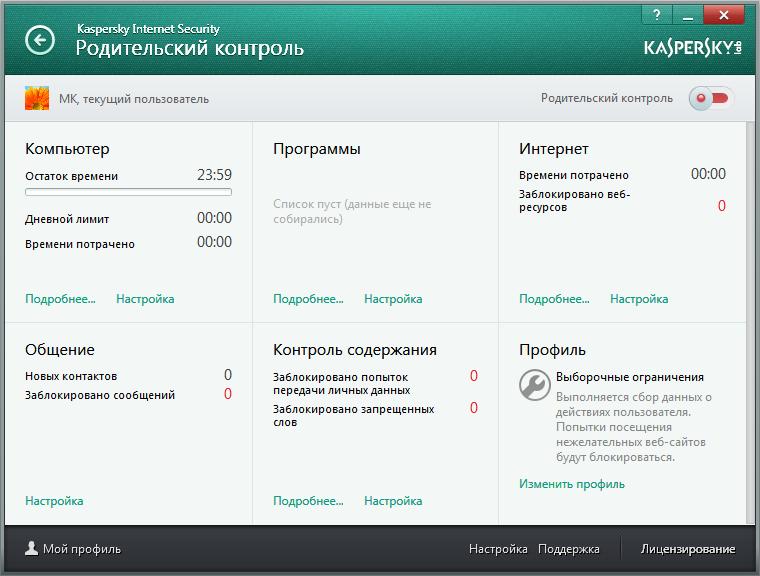 Настройки родительского контроля в Kaspersky Internet Security для всех устройств
