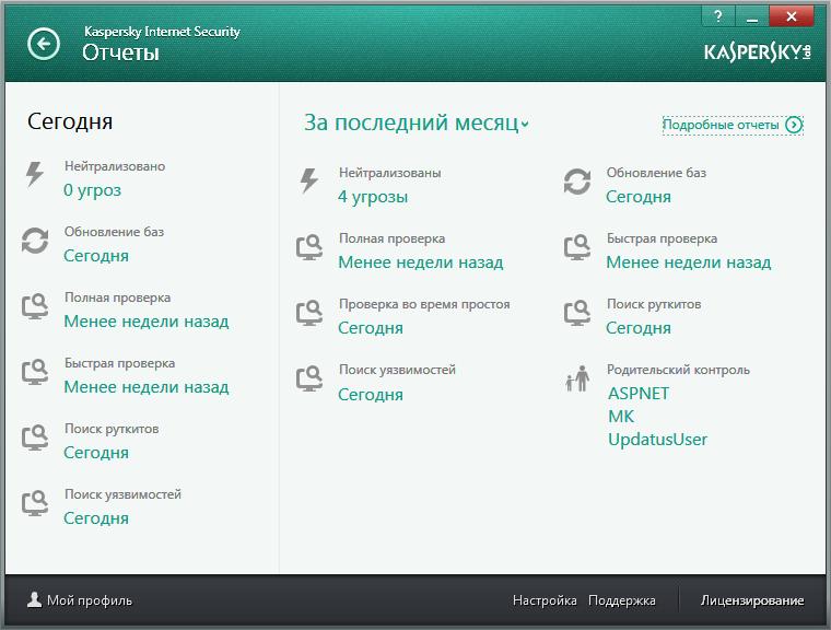 Краткий отчет в Kaspersky Internet Security для всех устройств