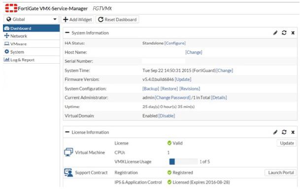FortiGate-VMX - защита виртуальных сред VMware, центров