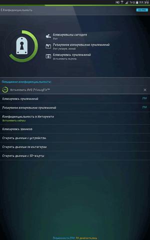 Конфиденциальность AVG Antivirus Free/Pro