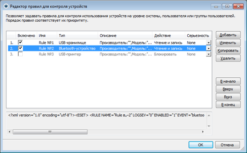 Редактор правил в ESET Endpoint Security 5