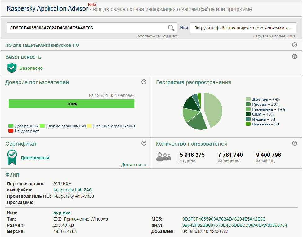 Репутация файла «avp.exe» в Kaspersky Application Advisor