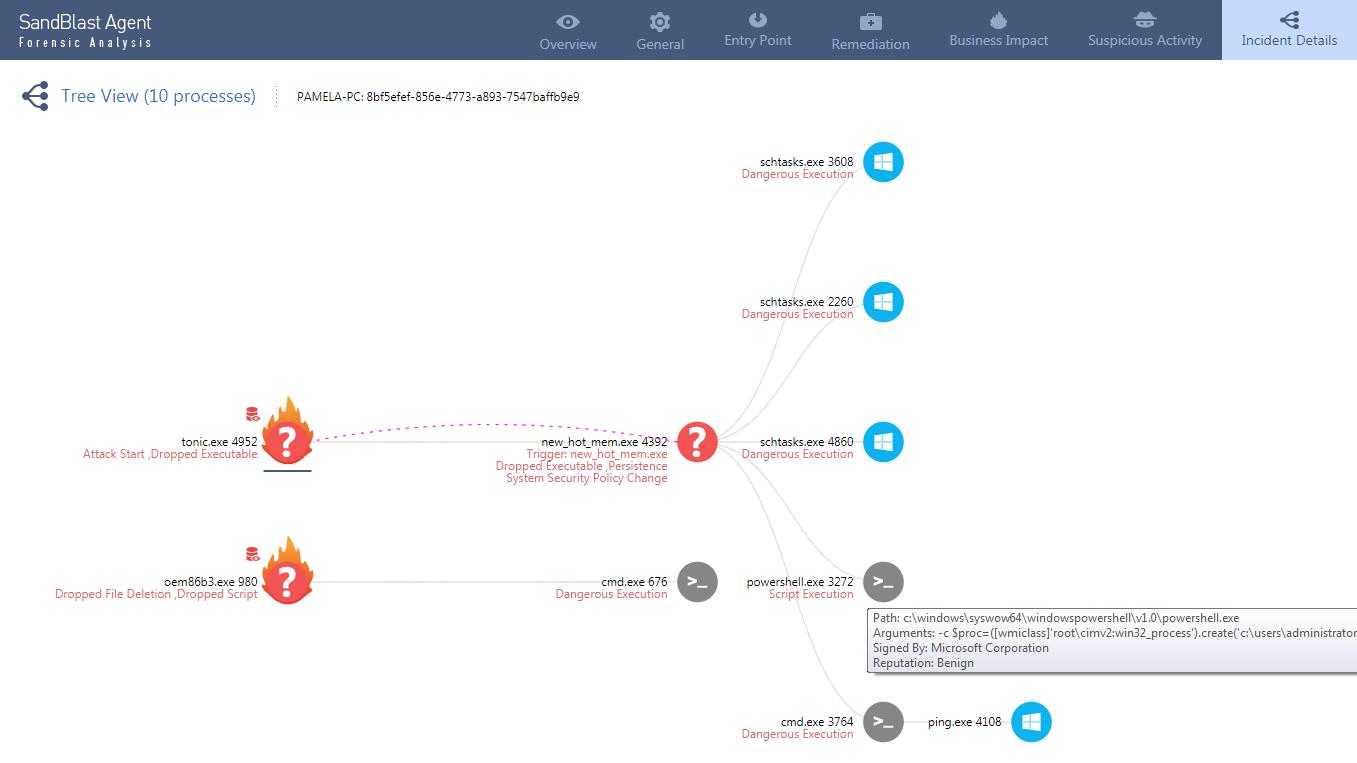 Обзор рынка Endpoint Detection and Response (EDR) —решений