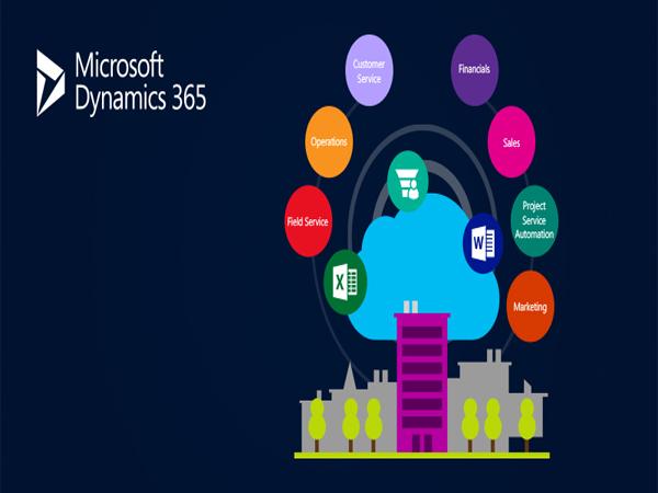 Microsoft случайно слила TLS-сертификаты Dynamics 365