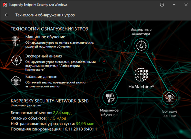 Статистическая информация в контексте технологий обнаружения угроз Kaspersky Endpoint Security 11.1