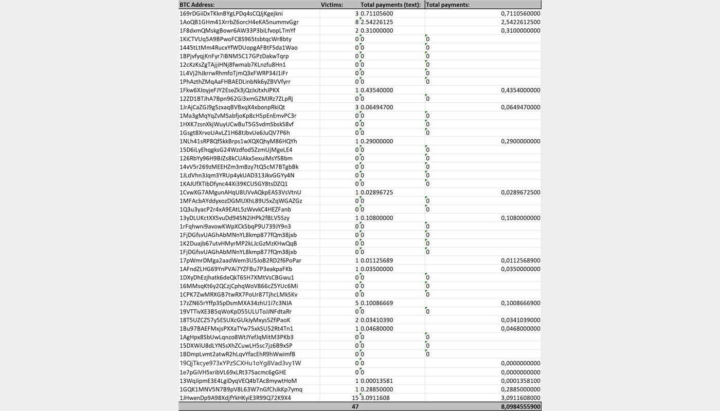 spisok-adresov-pornosaytov-konchayushaya-vagina-krupno