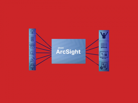Обзор Micro Focus ArcSight 2021.1, платформы мониторинга событий