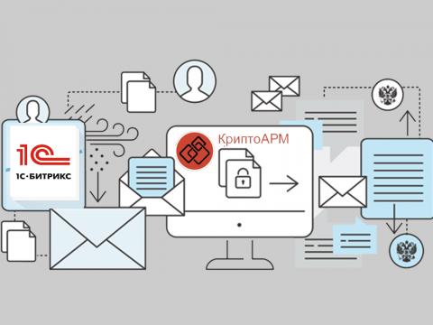 Электронная подпись документов в «1С-Битрикс» с помощью «КриптоАРМ»