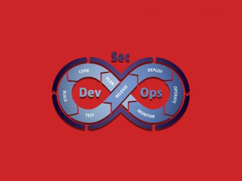 Обзор Fortify Integration Ecosystem, комплексной платформы безопасности приложений