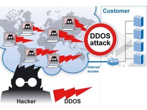 За последний год четверть банков столкнулась с DDoS-атаками