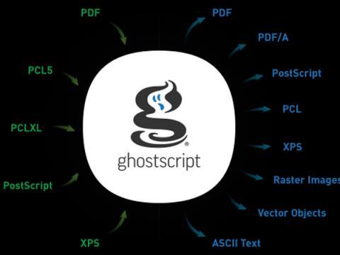 Непропатченная брешь в Ghostscript позволяет красть файлы с серверов