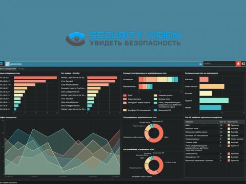 Обзор Security Vision 3.4 — российской платформы SGRC