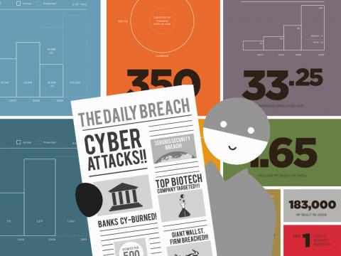 Информационная безопасность в цифрах