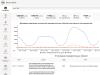 Обзор Secure Bank от Group-IB — системы раннего обнаружения фрода