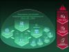 Обзор Everytag Information Leaks Detection (ILD) — системы контроля и защиты документов