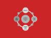Обзор Innostage IRP, автоматизированной системы управления ИБ