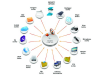Обзор DLP-системы «Контур информационной безопасности SearchInform». Часть 1 — Основные функции системы