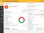Обзор Symantec Endpoint Protection 14