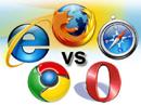 Сравнение безопасности популярных интернет-браузеров