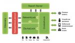 DeviceLock DLP Suite 8