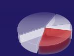 СинТЗ внедрил систему управления ИБ на основе решения MaxPatrol SIEM