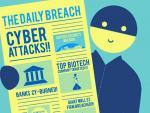 Check Point: 97% компаний не готовы к кибератакам пятого поколения
