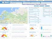 Обзор JSOC Security Dashboard