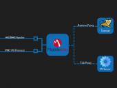 Баг удаленного исполнения кода в MDM-серверах MobileIron под атакой