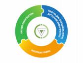 Обзор vGate 4.1 - защита виртуальных инфраструктур на базе VMware vSphere и Microsoft Hyper-V