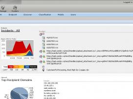 Главное окно веб-консоли Symantec DLP 12.5