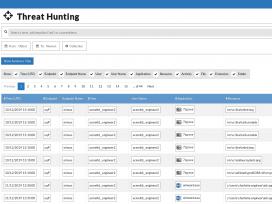 Страница Threat Hunting в графическом интерфейсе FortiInsight