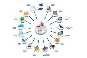 SearchInfrom: основные возможности КИБ и SIEM