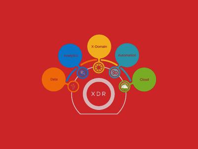 Особенности современных XDR-решений