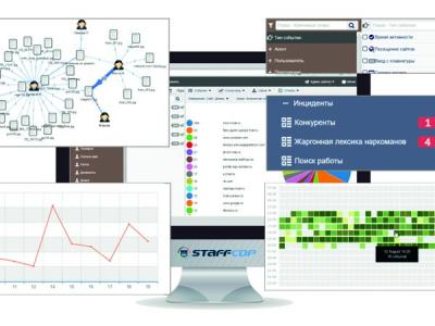 Обзор StaffCop Enterprise 3.1