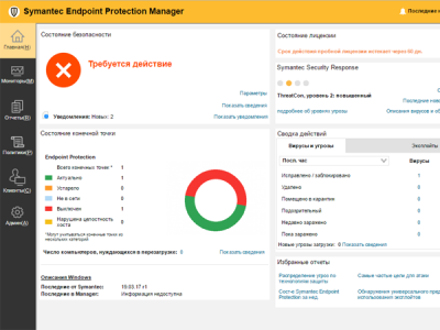 Обзор Symantec Endpoint Protection 14