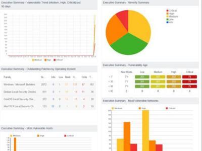 Обзор Tenable SecurityCenter 5.6 — платформы для анализа защищенности