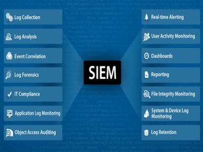 Эксперты прогнозируют рост продаж MaxPatrol SIEM на 250% в 2018 году