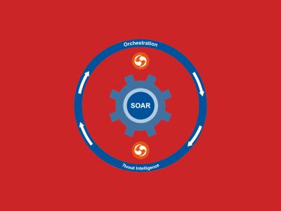Особенности российского рынка SOAR-систем