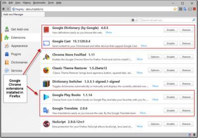 От разрушительных расширений Google Chrome пострадали неменее 100 тыс. пользователей