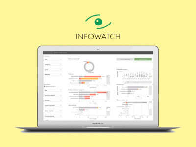 Обзор InfoWatch Vision