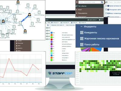 Атом Безопасность объявила о выходе новой версии StaffCop Enterprise 3.1