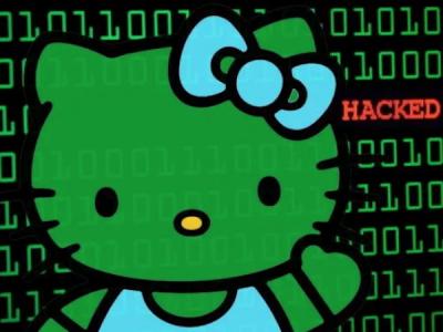За атакой на разработчика Cyberpunk 2077 стоит группировка HelloKitty