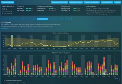 ВышелSolarDozor7.3 с уникальной технологией защиты критичных данных