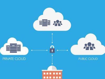 Защита серверов в гибридном облаке с помощью Kaspersky Security для виртуальных и облачных сред
