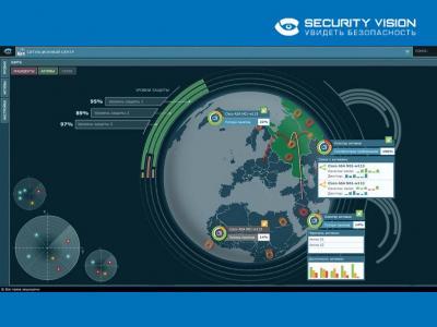 Управление заявками и обработка инцидентов в платформе Security Vision
